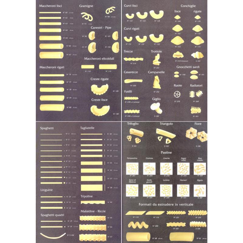 Matrice pour machines à fabriquer les pâtes fraiches